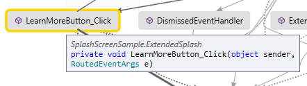 Method Selected Code PreviewDependency Graph