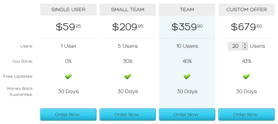PowerMockup Pricing Structure