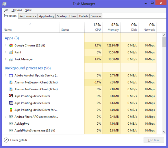 Task Manager Grouped Processes