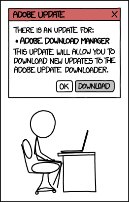 All Adobe Updates