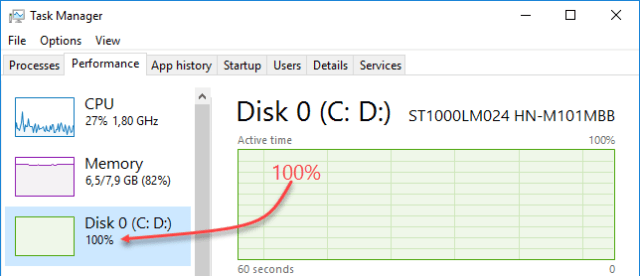 Task Manager Running At 100 – Wonderful Image Gallery