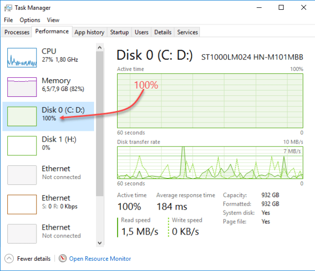 disk 100 usage all the time