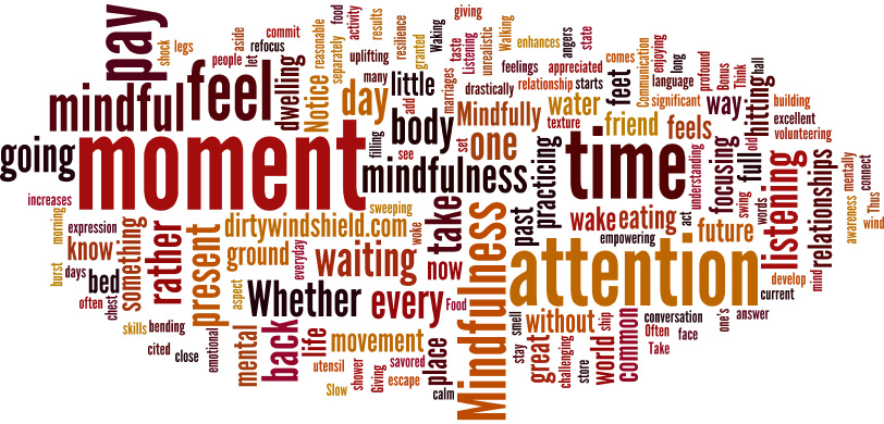 Mindfulness Word Cloud Header