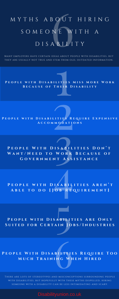 6 Myths about hiring someone with a disability