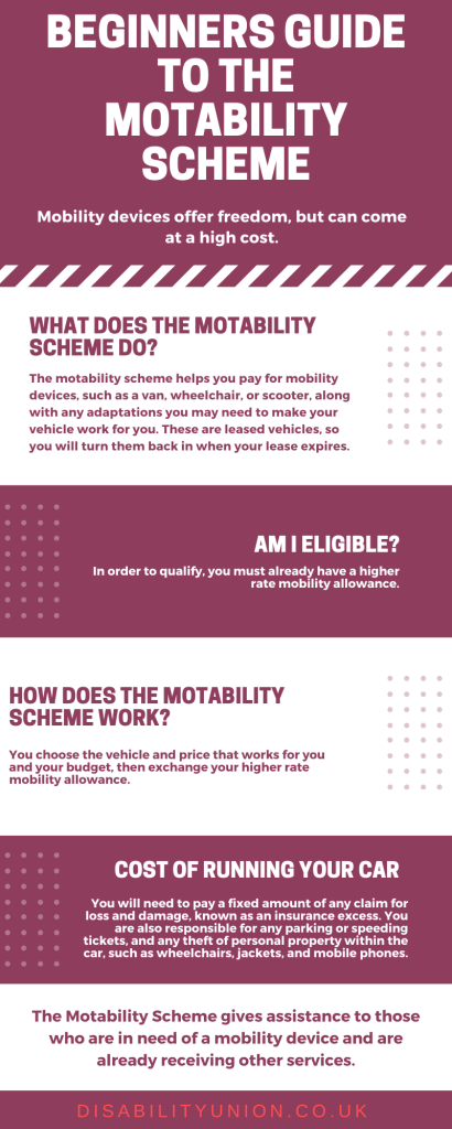 Beginners Guide to the Motability Scheme