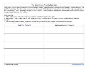 The Countering Anxiety Exercise Worksheet