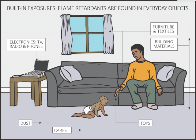 fr-household-exposures