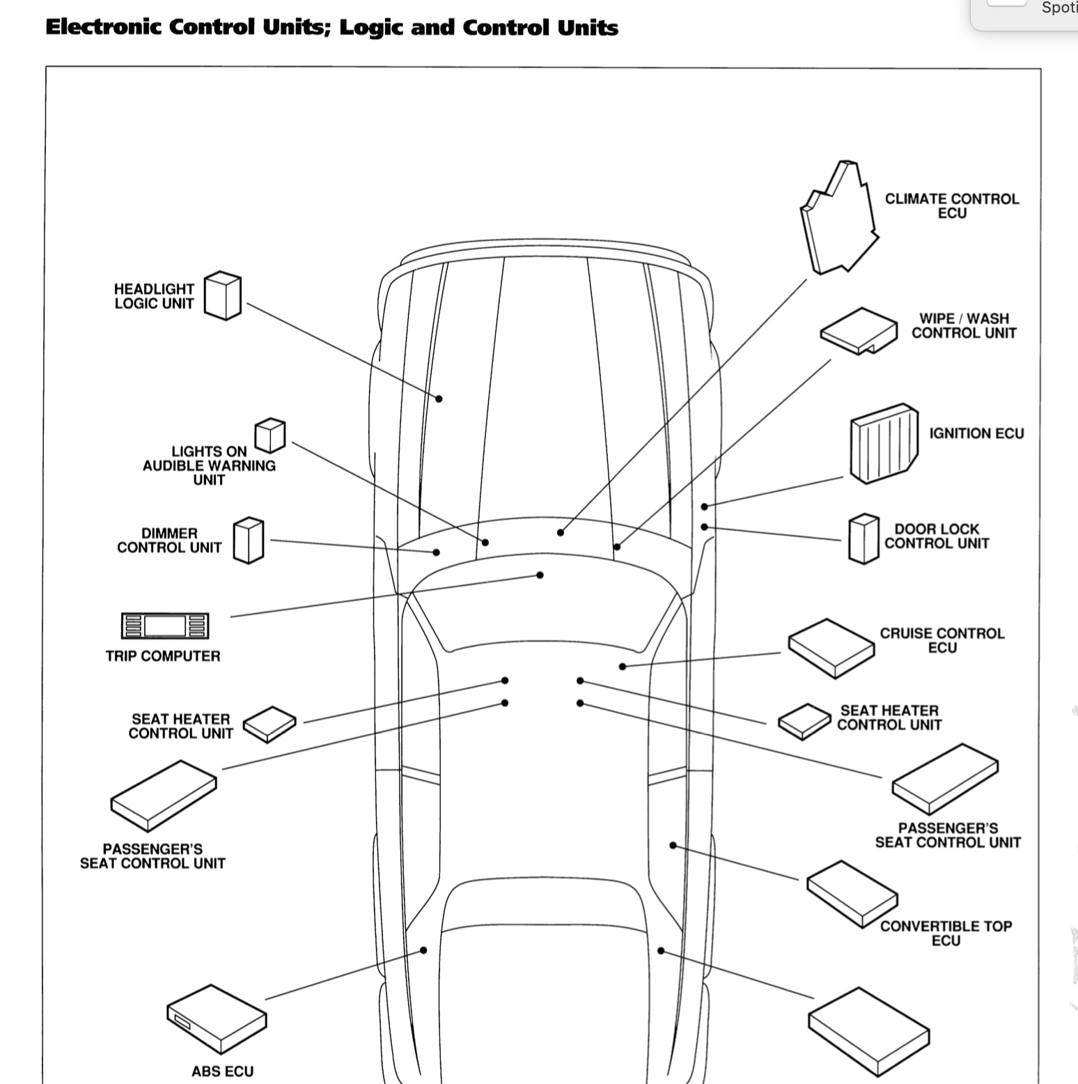 Front Fuse Chart Help Needed