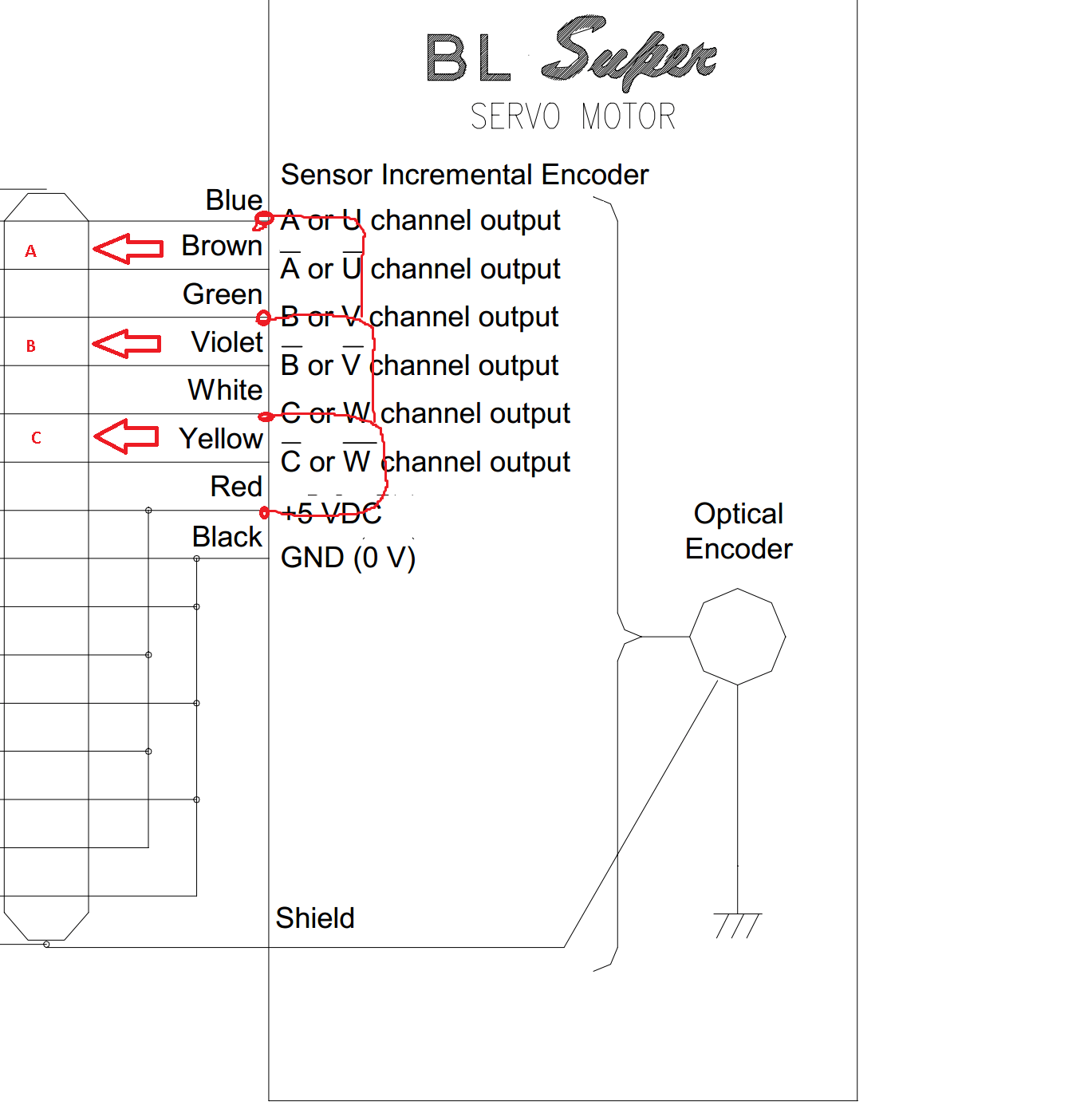 Differential Encoder Input