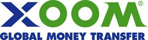 Money Transfer Argentina