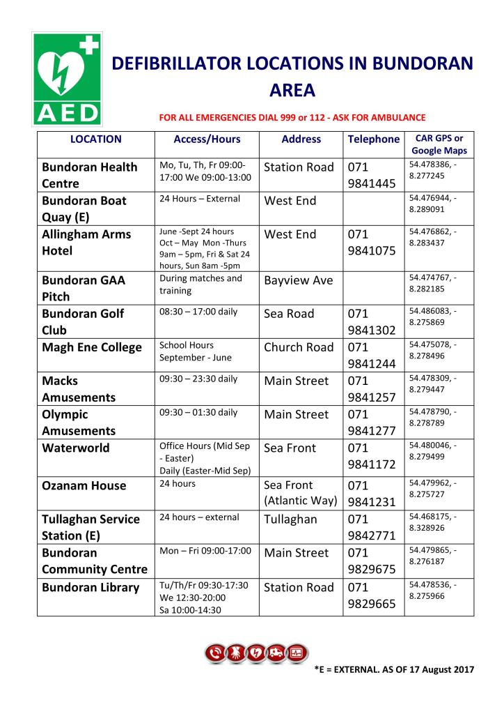 AED Locations Bundoran as of 170817