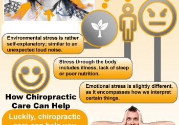 aurora-colorado-chiropractic-stress-infographic