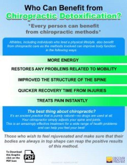 northglen-colorado-chiropractic-chiropratcic detox-infographic