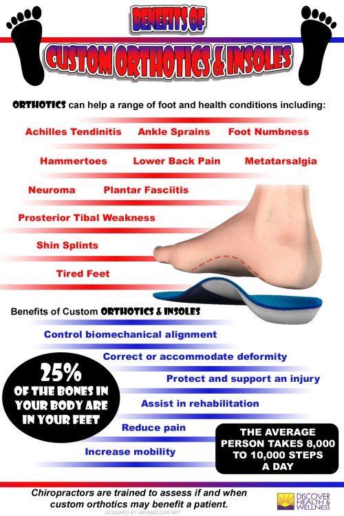 Get On Your Feet! Understanding Orthotics - Discover Health and Wellness