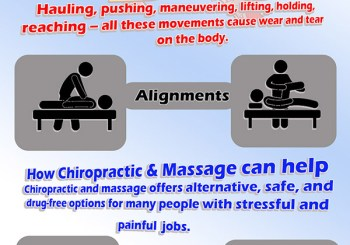 Chiropractic & Massage for Pilots and Flight Attendants
