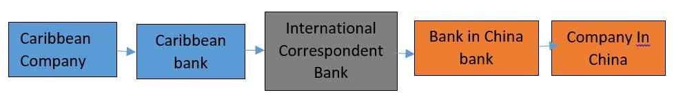 Banking-illustration1