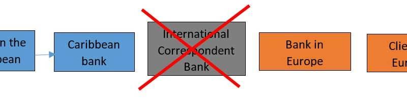 Banking-illustration3