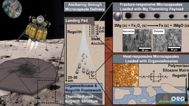 Building a stable landing pad on moon for future missions