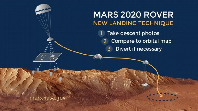 Perseverance Rover to assure safe landing