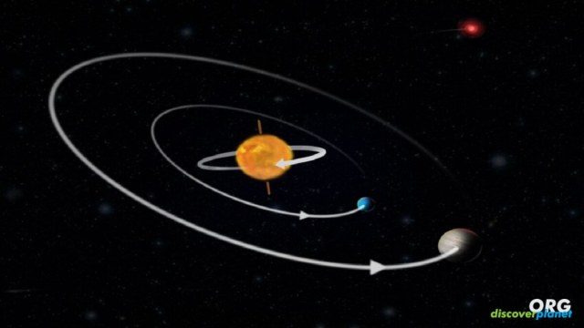 Exoplanetary System shows fascinating variety of configurations