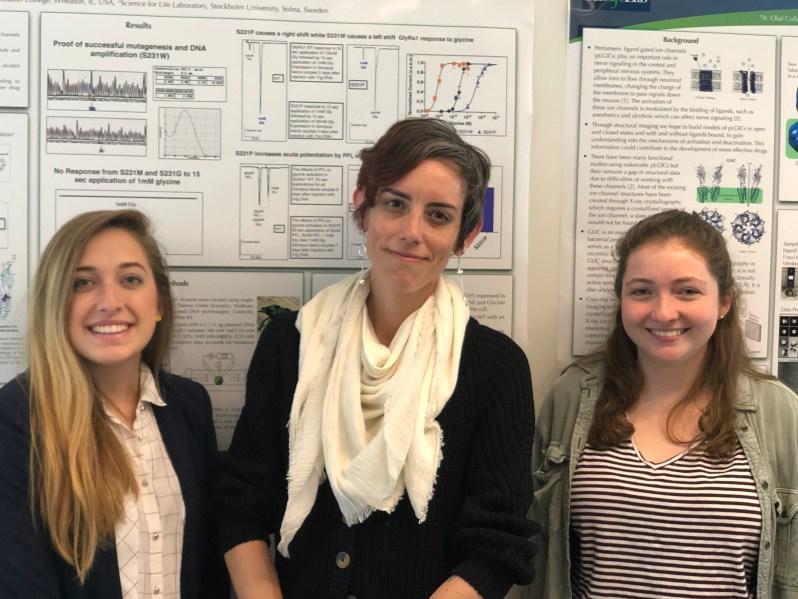 SP19-STO-Showcase-NicoleS.-SarahK-Biochemistry-Biophysics of Ion Channels (3)