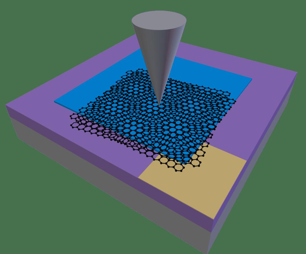 cone on lattice