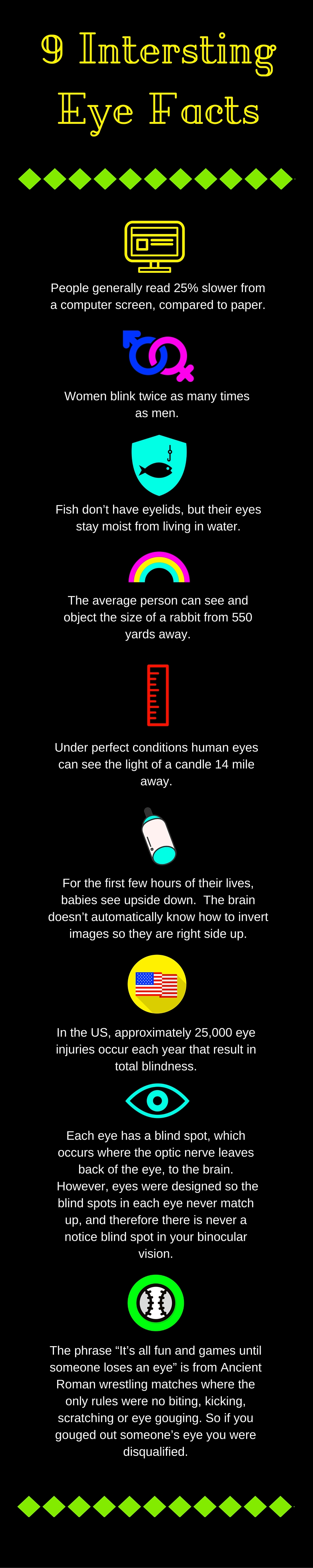 eye facts