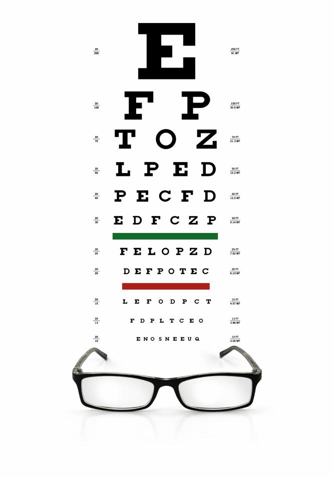 Understanding Your Eyeglass Prescription