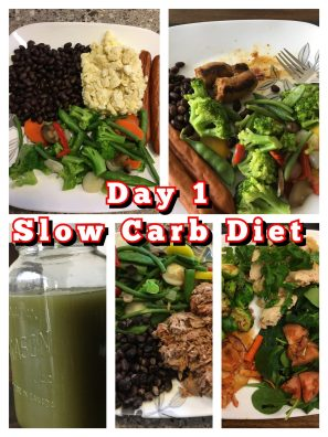Slow Carb Diet Day 1