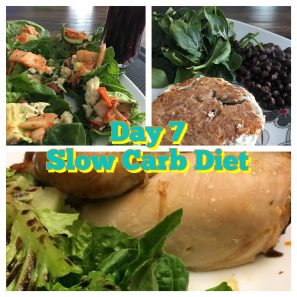 Slow Carb Diet Meal 7