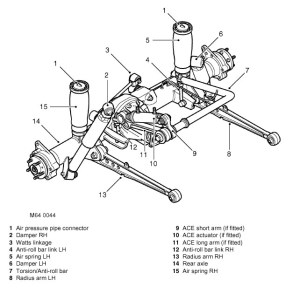 Converting a Land Rover Discovery Series II SLS suspension