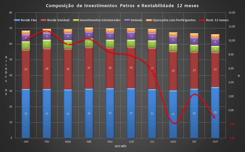 2015 10 graf4