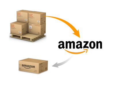 We use trusted Amazon.com for all of our sales