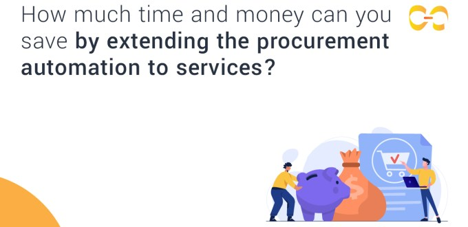 How Much Time and Money Can You Save by Extending the Procurement Automation to Services?