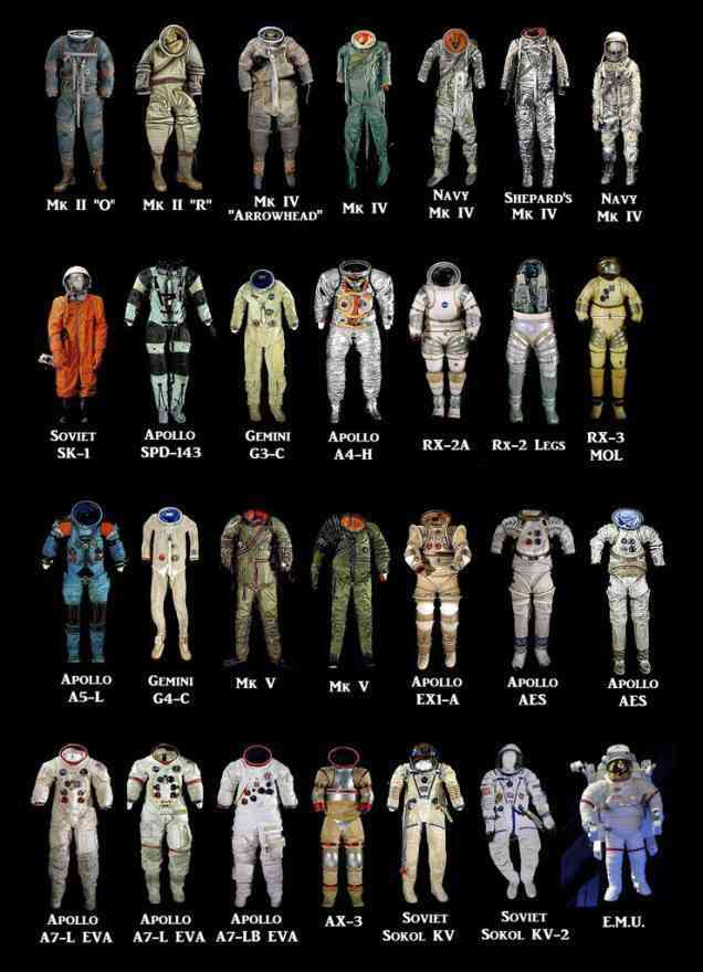 The evolution of the spacesuit