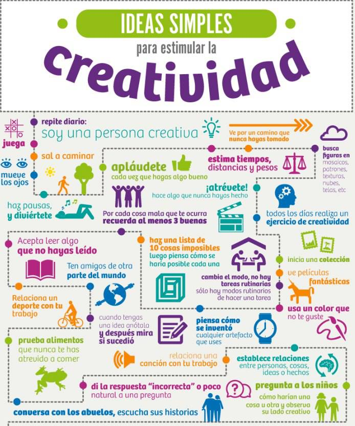 creatividad-productiva