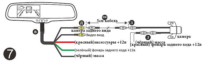 Schéma de commutation de caméra détaillé de vue arrière.