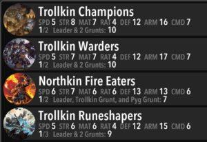 Stat line for Trollblood models