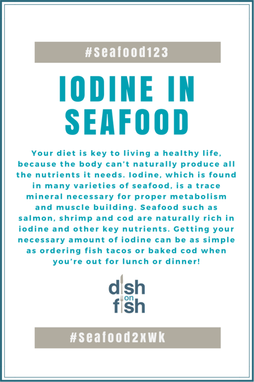 Iodine in Seafood