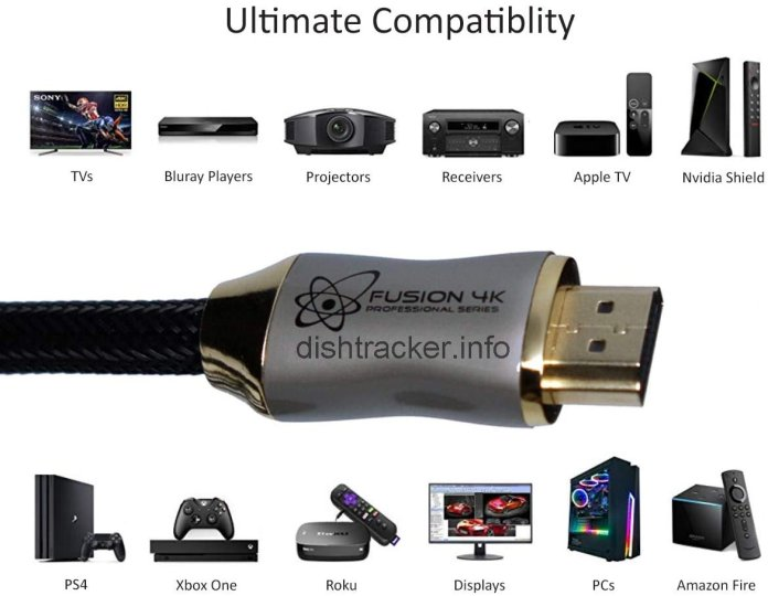 What are HDMI ports (4K 60Hz)