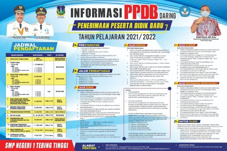 Seleksi Pendaftaran PPDB SMPN Kota Tebing Tinggi 2021 2022