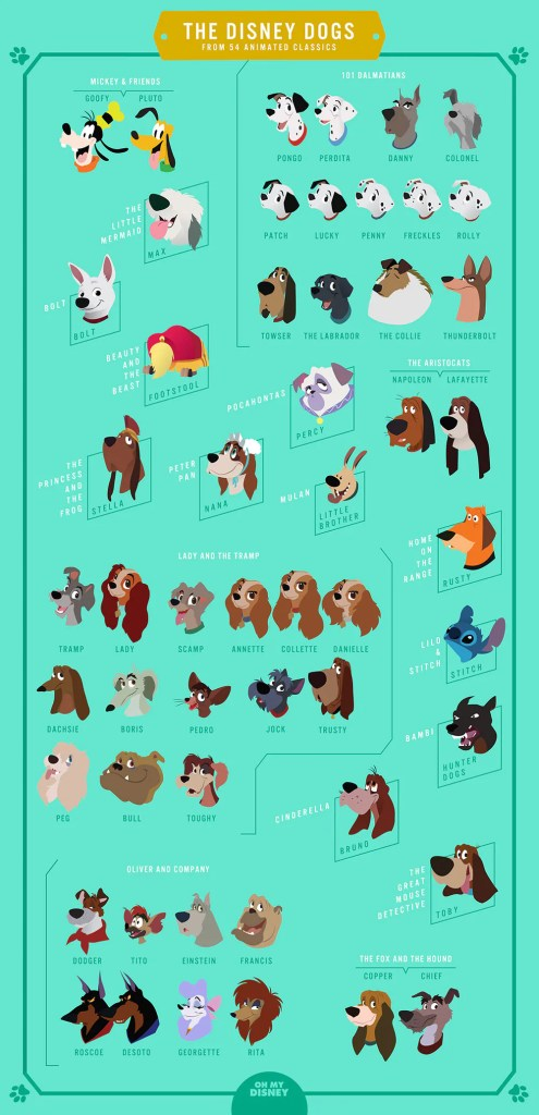 Celebrate National Dog day with these Disney Dogs 2
