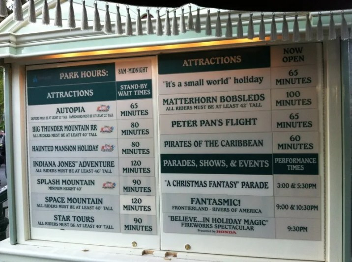 Disneyland New Years Eve Attraction Wait Times