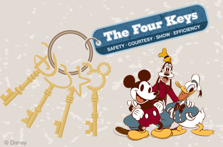 fourkeys