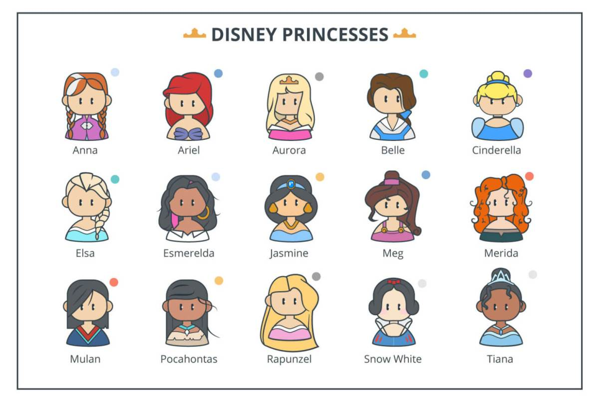 Ranking Of Most Popular Disney Princesses By State Disney Movies