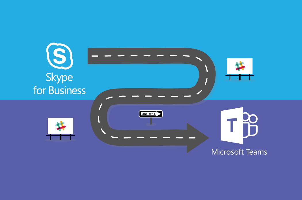 Microsoft Teams Slack Integration after upgrading from Skype