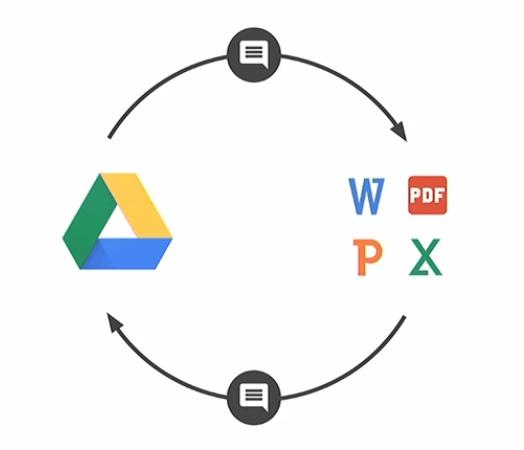 Google and Microsoft Office interoperability diagram