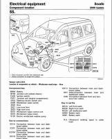 Fiat Scudo Workshop Manual  Citroen Dispatch  Peugeot
