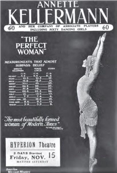 Cette image a un attribut alt vide; le nom du fichier est annette-kellerman-Perfect-woman_Affiche-pour-le-film-muet-Neptune-s-Daughter-montrant-les-mesures-de-Kellerman-et-la-proclamant-la-femme-parfaite.jpg