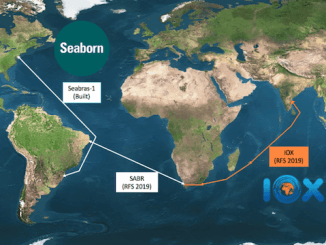 IOX subsea cable